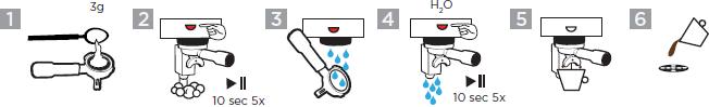 Cafiza instructions icons